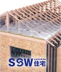SSW住宅